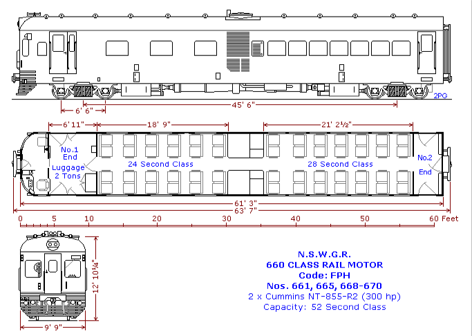 660 class, as built